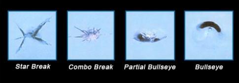 Winshield Cracks and Breaks